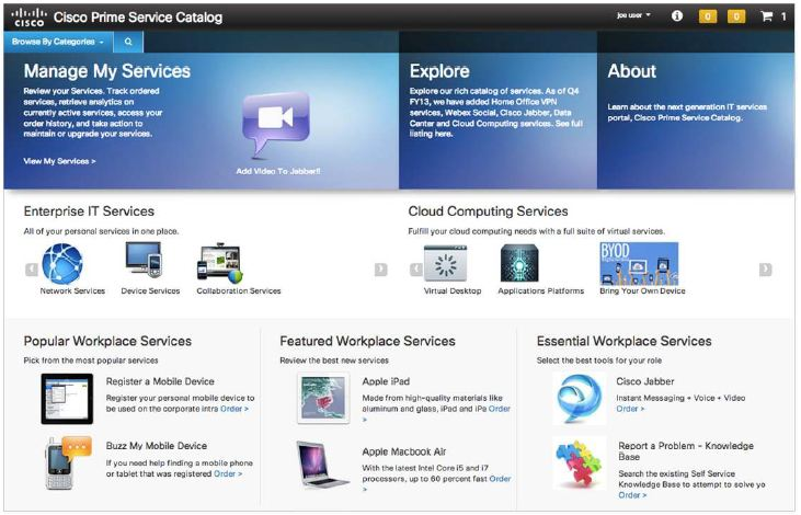 Cisco-Prime-Service-Catalog.JPG