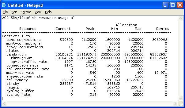 show resource usage all.JPG