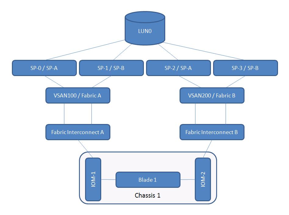 VPN_Status.GIF