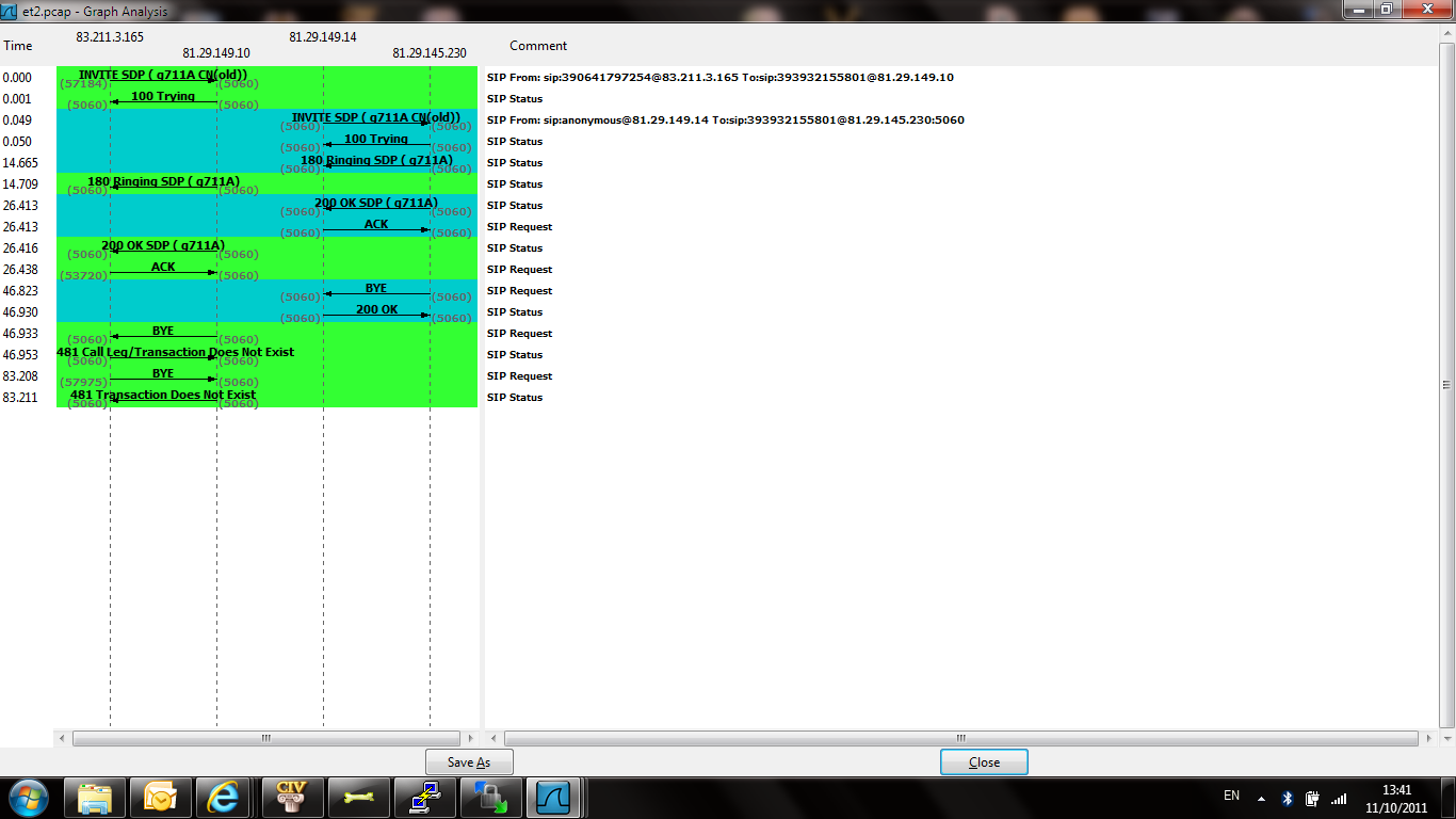 Checking the trace I see that when I receive a BYE my gateway answer with a  481 (Call Leg/Transaction Does Not Exist).