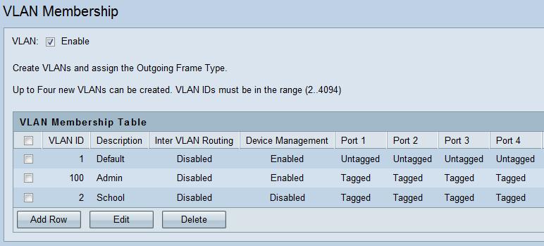 Cisco RV 120W (f/w: 1 0 2 6) VLAN Membe    - Cisco Community