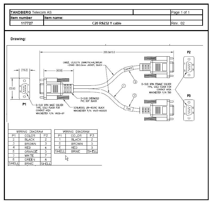 rs232 cable wiring diagram