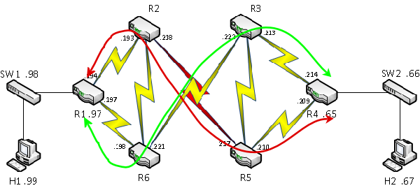 Six Router Network-Portion-Routes Highlighted.png