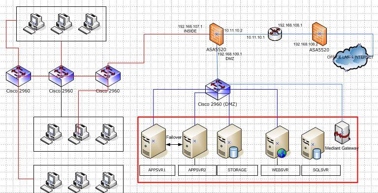 net_diagram.JPG
