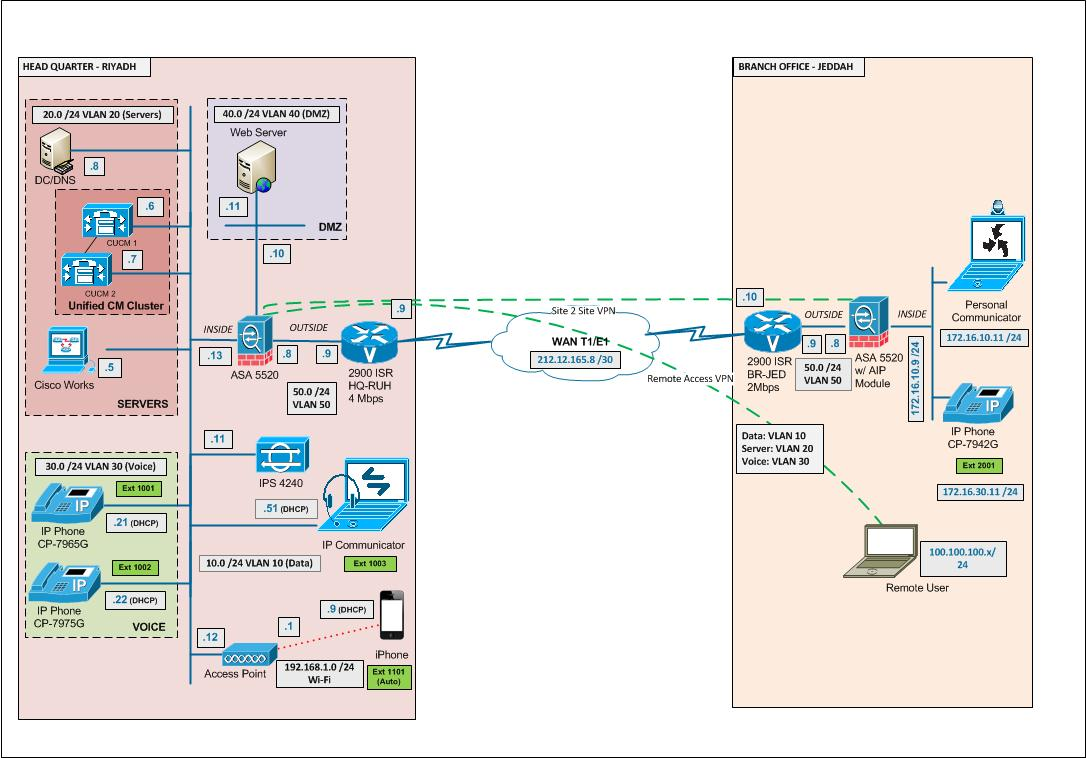 insteon hub remote access guide