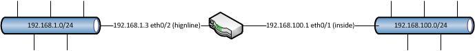 BF asa highline com problem small.jpg