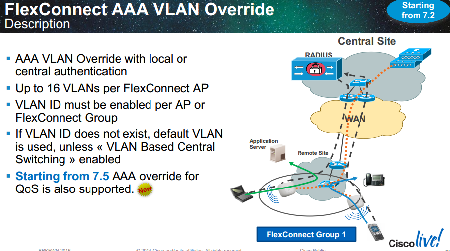 Solved: Flexconnect AP - dynamic VLAN and local    - Cisco