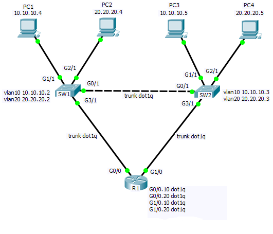 how to change vlan on cisco switch
