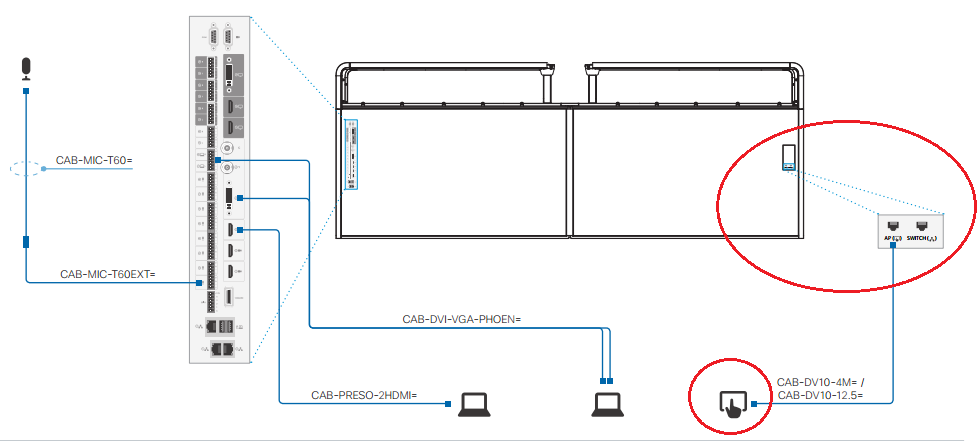 how many input power supply required for mx700 with dual cameras telepresence cisco support