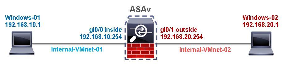 ASAv-setup-3