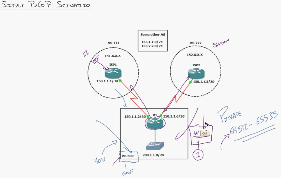 98 Ccie Blog Blog Archive Bgp Remove Private As Bgp Private And