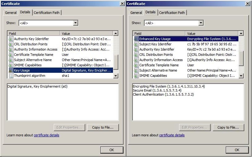 Remote access ssl vpn certificate authe cisco community yelopaper Gallery