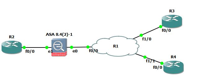 Sourcefire - module behind a nat - eehelp com