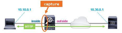 HTTP-CAP