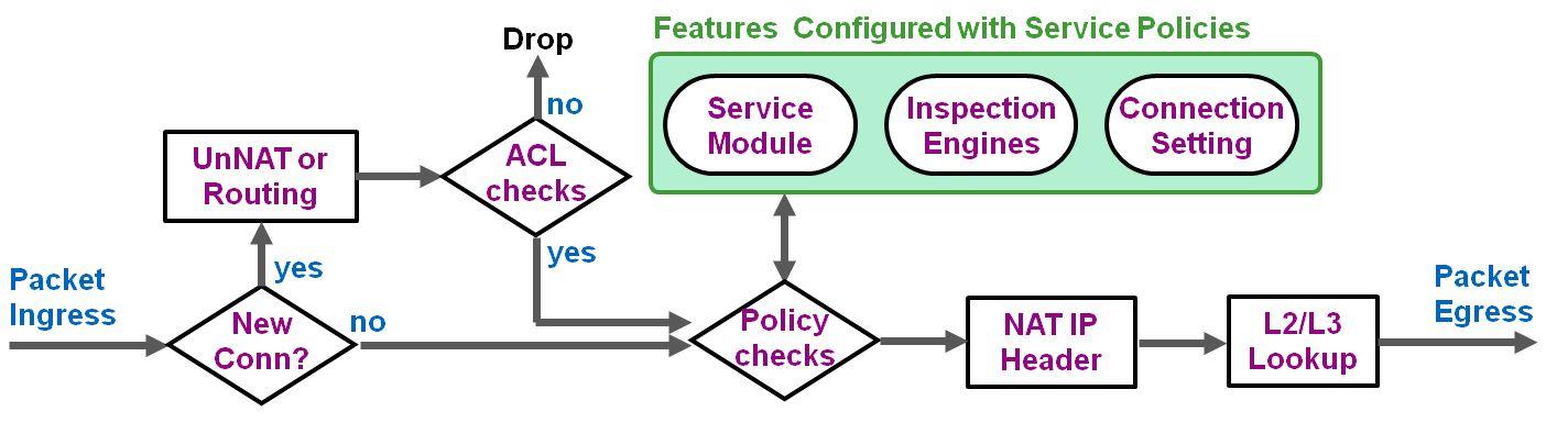 MPF-setting-01