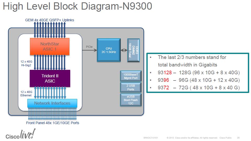 diagram of expansion slot diagram wiring diagram free