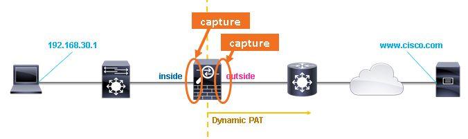 Packetcaptures-Diagram-01