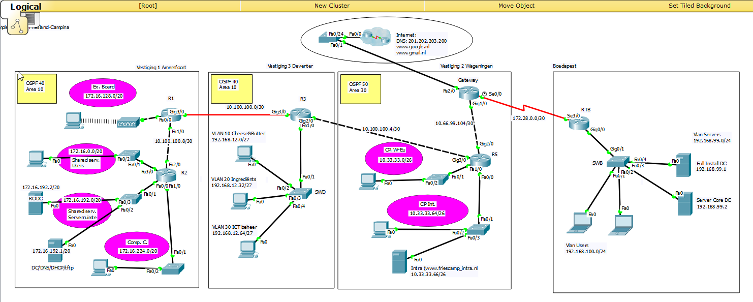 Solved: VLAN over multiple routers or Multi-VLA    - Cisco