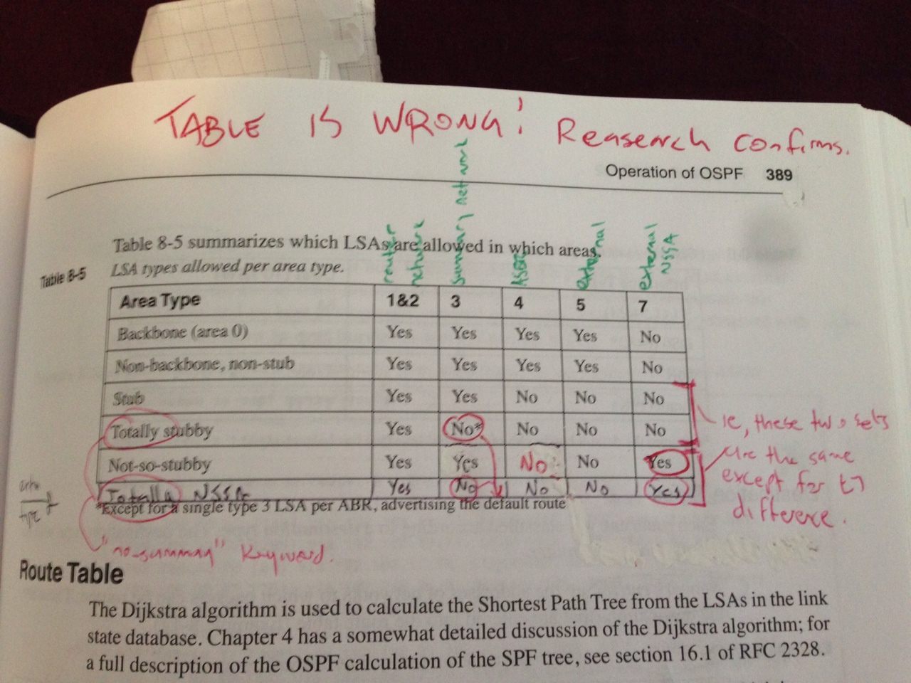 pg389 table correction