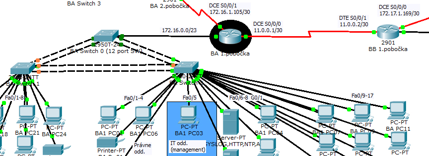 cisco packet tracer student download 6.2