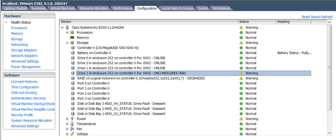 UCS C-Series Server Drive Status shows     - Cisco Community