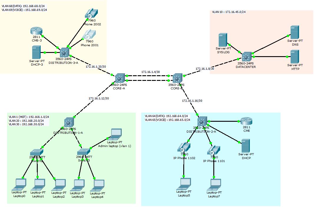2 router network diagram lan cisco router as a network