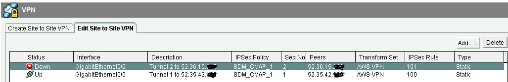 Cisco 1921 - how to configure VPN multiple Tunnels to AWS - eehelp com