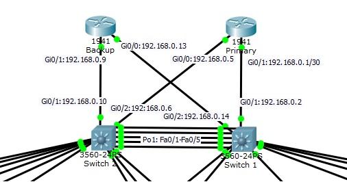 Split-brain conundrum with HSRP | LAN, Switching and ...