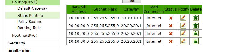 Connect Cisco 1941 to ZTE ZXHN H108N fo    - Cisco Community