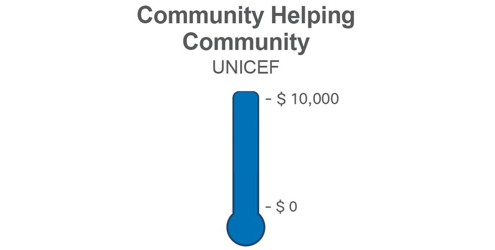 Community Helping Community