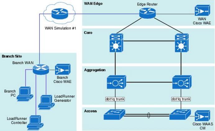 Cisco Device Logical Icons Cisco Community