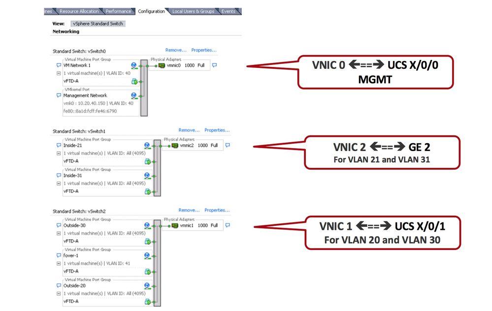 ESXi Host Network Configuration.jpg