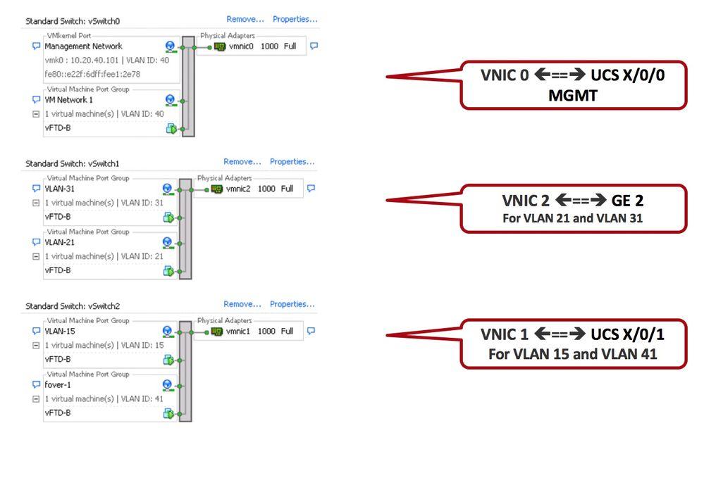 ESXi-host-network.jpg
