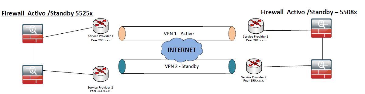37340i223F83E7F8B01FE7?v=1 - Aws Site To Site Vpn Cisco Asa