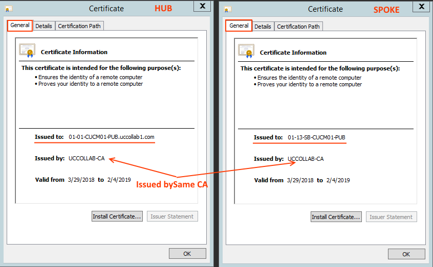 CUCM certificate requirement for ILS configuration.png