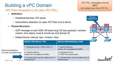 VPC_Peer-keepalive-link-BestPractices.png