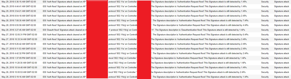 IDS auth flood signature attacks.png