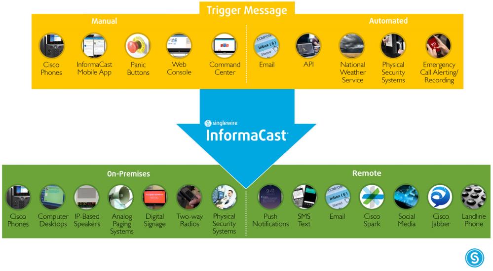 informacast.png