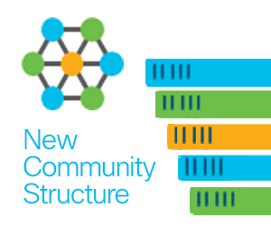 community-structure.png