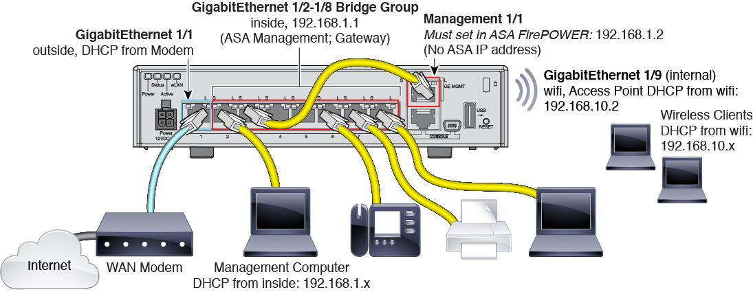 ASA 5505 to 5506 replacement - using th    - Cisco Community
