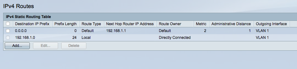 Static Routes With Next Hop As An Exit     - Page 2 - Cisco