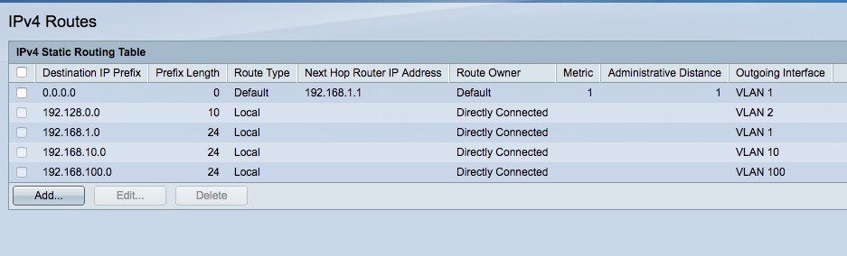 Static Routes With Next Hop As An Exit     - Page 2 - Cisco Community
