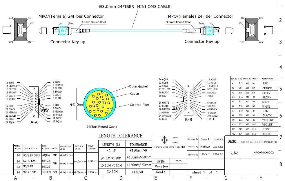 MPO-24 datasheet.JPG