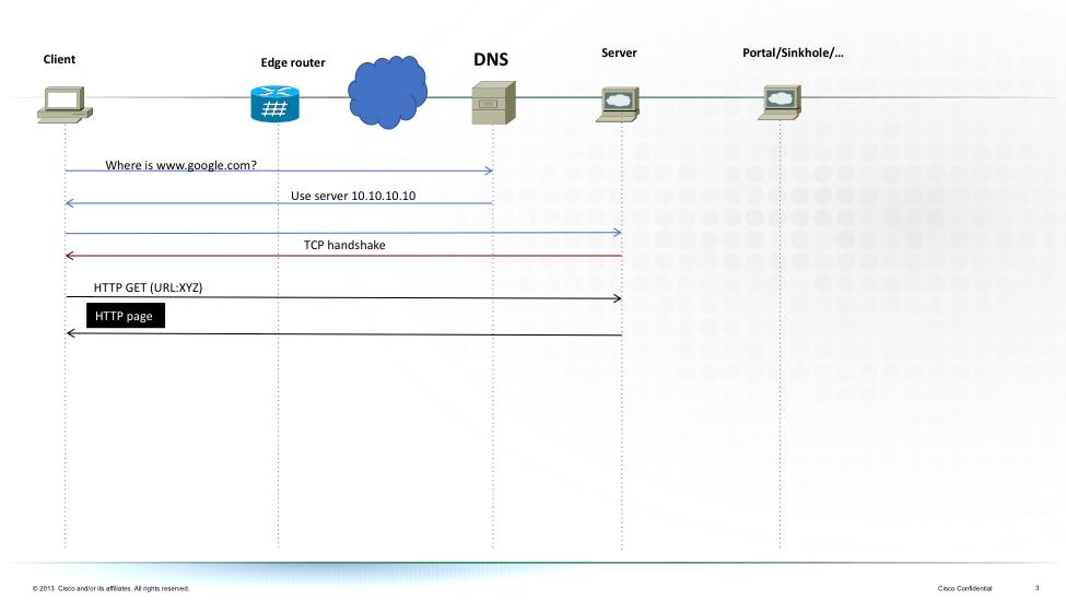 ASR9000/XR Providing browsing security     - Cisco Community