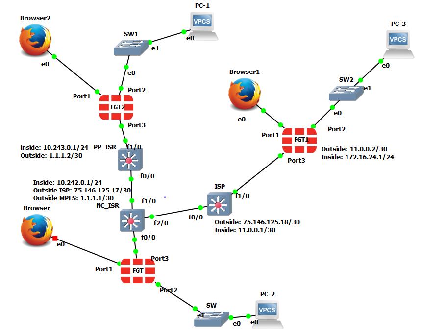 PP_NC_VPN.PNG