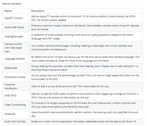 macros list.PNG