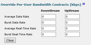 How to limit bandwidth on a per user ba    - Cisco Community