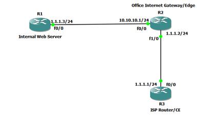 Transparent Subnet Gateways Using Proxy    - Cisco Community