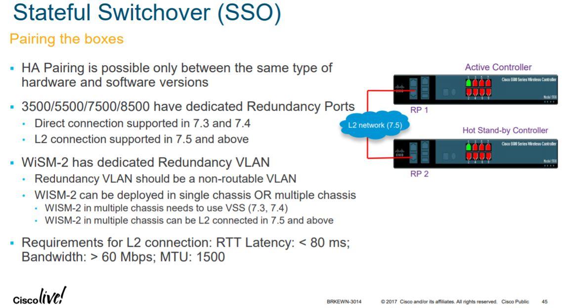 Cisco 5520 Ha Upgrade