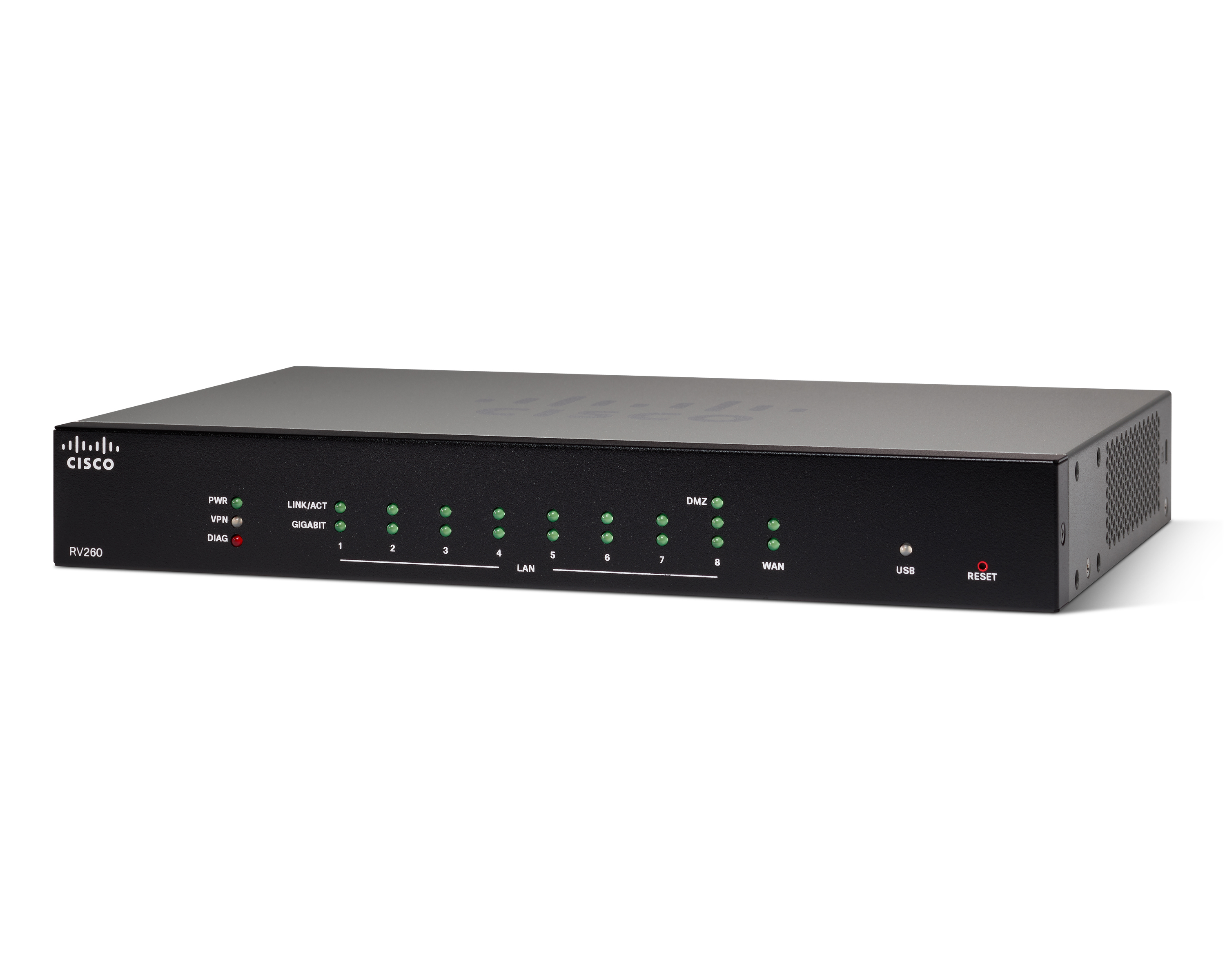 RV Series Routers Online Device Emulato...